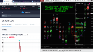 trading view oder flow