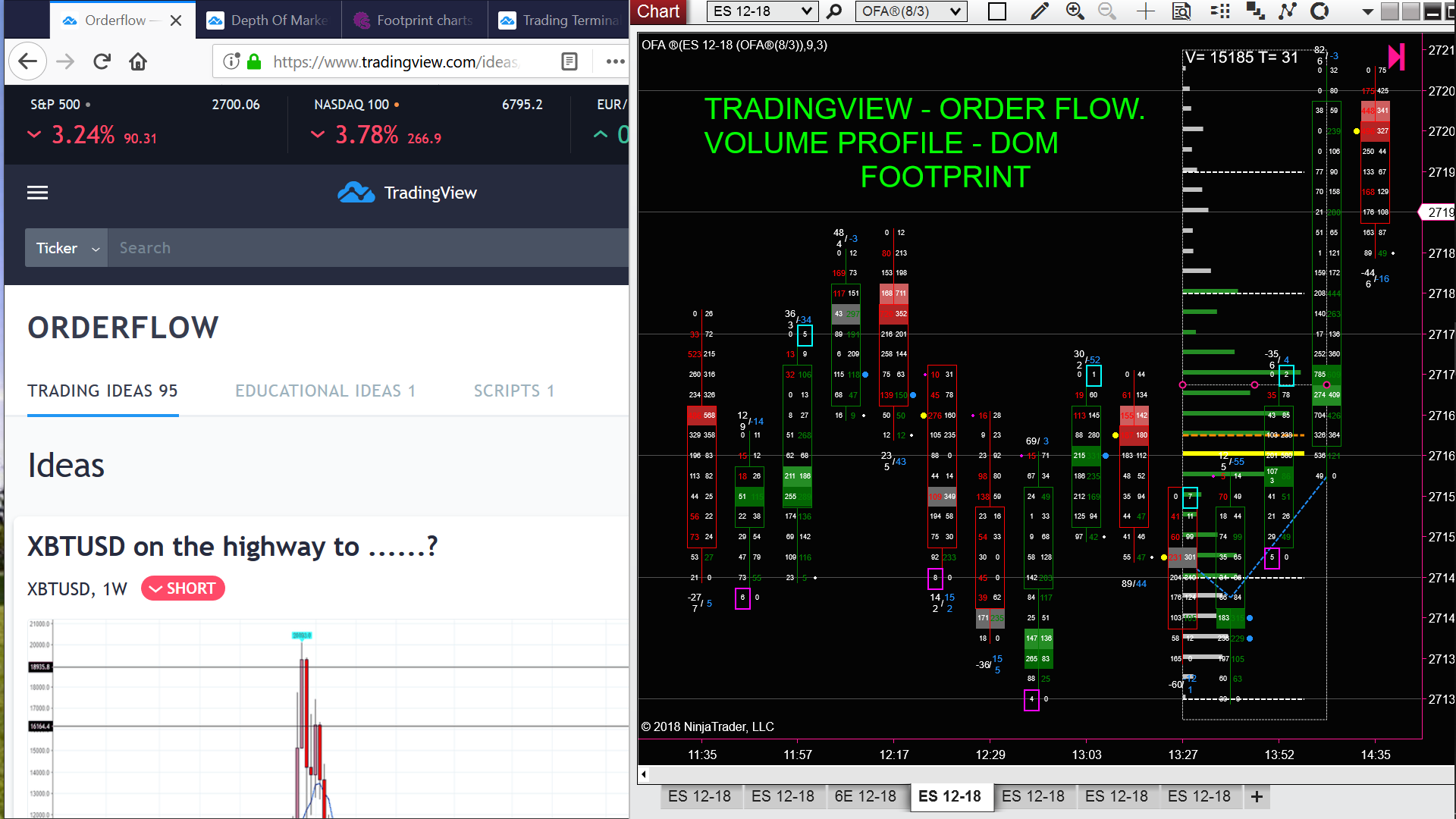 Tradingview Order Fow - DOM & Footprint